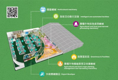 Taoyuan Agriculture Expo Map