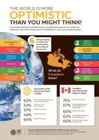 Optimism Infographic (CNW Group/Expo 2020 Dubai)