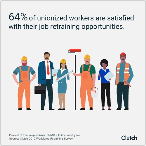Union job retraining satisfaction