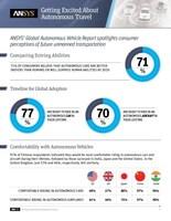 A snapshot of ANSYS' Global Autonomous Vehicles Report