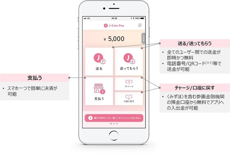 InComm Partners with Mizuho Bank to Expand J-Coin Pay in Japan