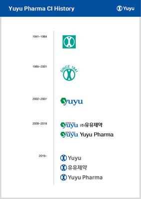 Yuyu Pharma CI History