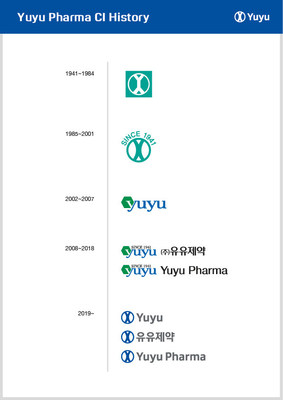 Yuyu Pharma Unveils New Corporate Logo