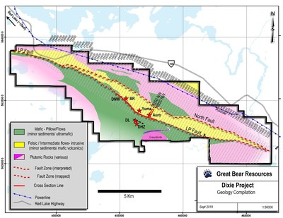 Figure 2: Locations of drill fences which returned the latest assay results are shown along the 20 kilometres of the LP fault.  Approximately 18% of the LP Fault has been drilled to-date. (CNW Group/Great Bear Resources Ltd.)