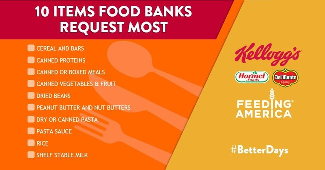 According to Feeding America, these are the non-perishable foods most requested by member food banks. (PRNewsfoto/Kellogg Company)