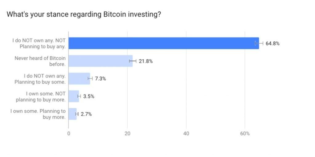 bitcoin sverige)