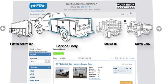 Work Truck Solutions Releases FrontLine