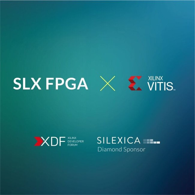 Silexica product SLX FPGA can be used on the brand new Xilinx Vitis