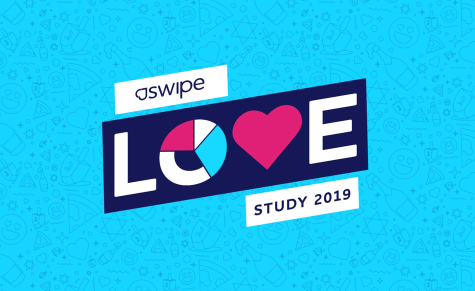 JSwipe's Love Study 2019 explores Jewish identity, Israel, modern dating, and the often charged topic of interfaith marriage