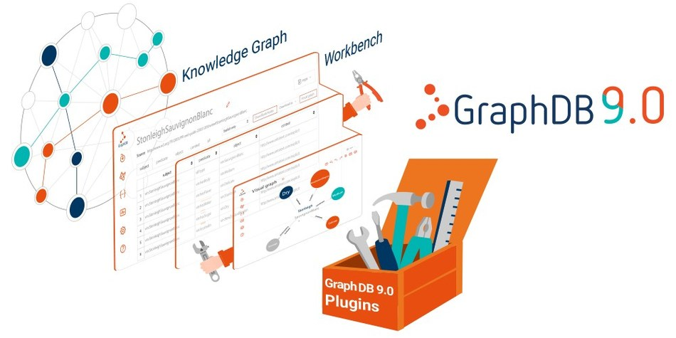 Ontotext's GraphDB 9.0 Open-sources its Front-end and Engine Plugins to Empower Knowledge Graph Solutions