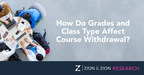 Zion & Zion Study Reveals Reasons Why College Students Withdraw from Courses
