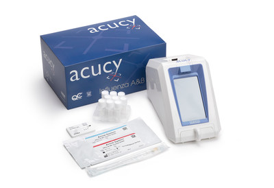 Acucy Influenza A&B Test