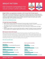 Bright Pattern Recognized as Leader in G2 Crowd Fall CCaaS Report