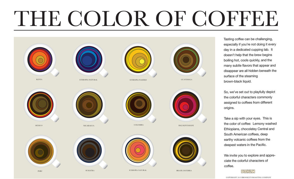 Brooklyn Roasting Company's Color of Coffee Educational Guide.