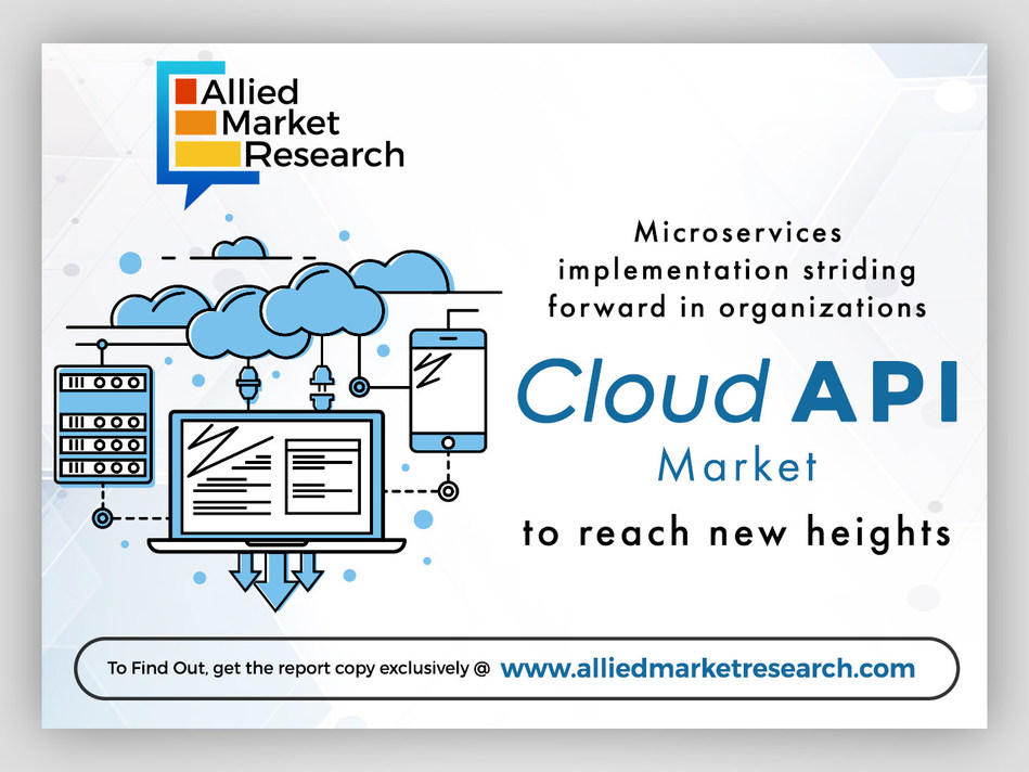 Cloud API deployment rises as connectivity & system integration become necessity (PRNewsfoto/Allied Market Research)