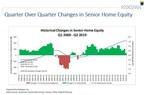 Senior Housing Wealth Reaches Record $7.17 Trillion