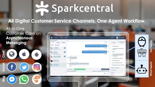 Agents no longer have to ask contacts to repeat what they've said on a different channel, instead they can see if the contact has posted the same comment in a different channel and whether it is being handled by another agent.