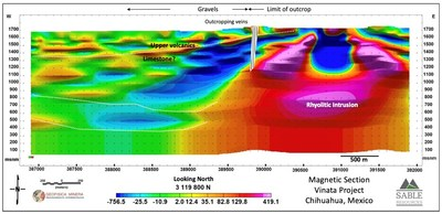 Figure 2. East – West magnetic section from Vinata Norte, showing the position of the subsurface expression of the outcropping epithermal veins and the NS striking MagLow coinciding with interpreted western margin of rhyolitic intrusion. (CNW Group/Sable Resources Ltd.)