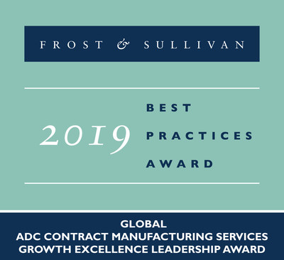 MabPlex Lauded by Frost & Sullivan for Global Expansion of ADC Contract Manufacturing Services