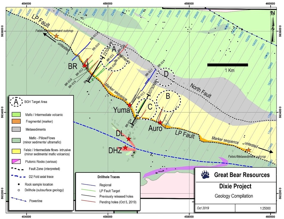 Figure 3: Drill collar traces, mapped geology, and new SGH drill targets.  SGH testing along the LP Fault was only undertaken over a 4 kilometre by 2 kilometre area centred over the Bear-Rimini to Auro area. (CNW Group/Great Bear Resources Ltd.)