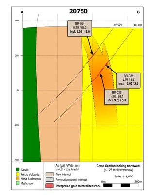 Figure 5: Cross section 20750 showing drill holes BR-034 and BR-035. (CNW Group/Great Bear Resources Ltd.)