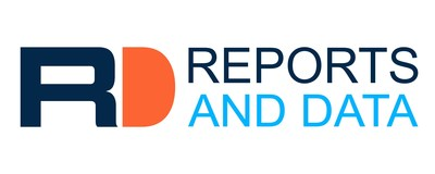 Report And Data Logo