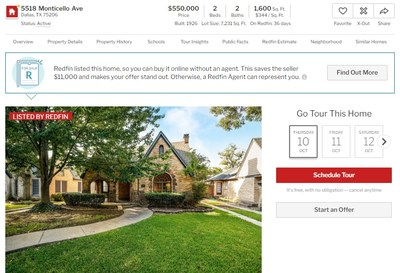 Homebuyers in Austin, Dallas, Houston and San Antonio can now make an offer online using Redfin Direct.