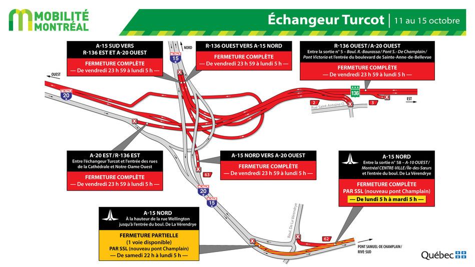 Fermetures échangeur Turcot, fin de semaine du 11 octobre (Groupe CNW/Ministère des Transports)