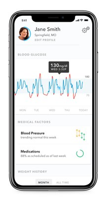 Abbott and Omada Health's integrated digital solution provides real-time glucose data and actionable information for users to better manage their diabetes and help coaches personalize recommendations for participants.