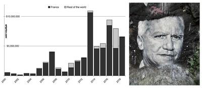 Artprice by Artmarket: Los grandes proyectos de los Gagosian para Simon Hantaï (1922-2008)