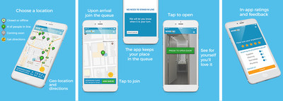 How Good2Go's mobile app works: First, a person chooses a restroom in their desired location; once on site, the individual joins the virtual queue. Second, the person unlocks the restroom using the in-app digital key. Third, using the app, the individual provides a rating of the conditions of the restroom for the onsite retail partner.