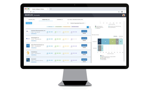 Amplion's Dx:Revenue discovers and qualifies collaboration opportunities between drug and test developers in real time
