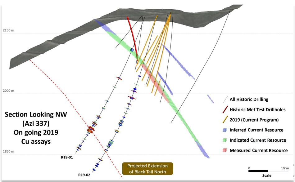 Figure 2: Oblique Cross Section of ICO 2019 Drilling (CNW Group/Jervois Mining Limited)