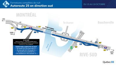 Fermetures complètes de nuit à venir sur l'autoroute 25 en direction sud au cours des prochains jours (Groupe CNW/Ministère des Transports)
