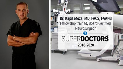 Dr. Kapil Moza Has Made The Prestigious Southern California Super Doctors List For The Fifth Consecutive Year