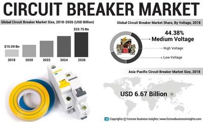 Circuit_Breaker_Market_Infographic