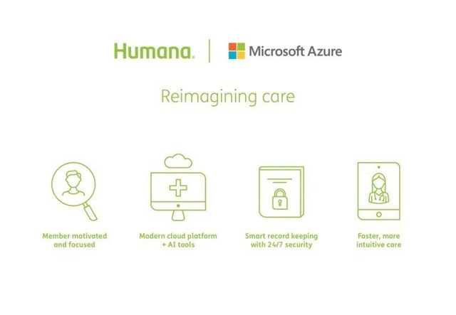 Humana and Microsoft announce multiyear strategic partnership to reimagine health for aging populations and their care teams