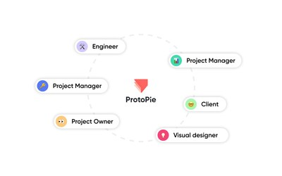 ProtoPie Launches Major Update, Enabling Powerful, Collaborative Prototyping for Teams