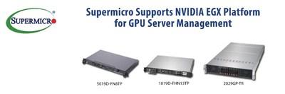美超微服务器支持突破性NVIDIA EGX平台
