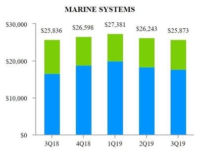 EXHIBIT_H_2_Marine_Systems