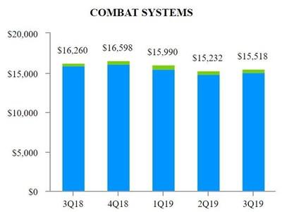 EXHIBIT_H_2_Combat_Systems
