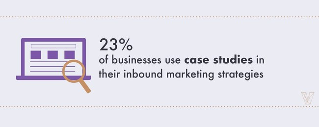 23% of businesses use case studies