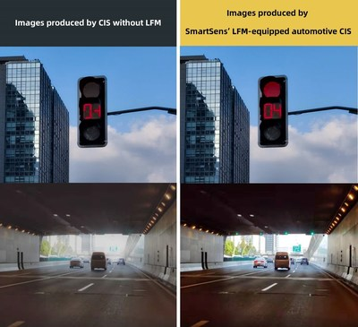 Comparison of images produced with and without SmartSens' LED Flicker Suppression technology
