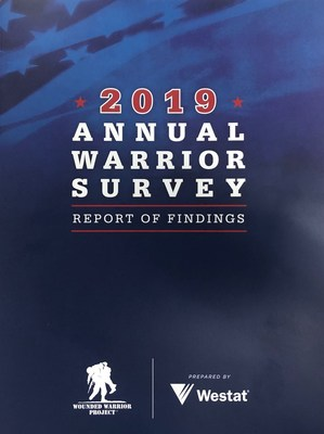 Wounded Warrior Project (WWP) will share the results of its 10th Annual Warrior Survey at two events in Washington, DC, next week. WWP's annual survey is our nation's largest and most comprehensive survey of post-9/11 wounded, injured, and ill veterans. This data provides detailed insights into veterans' physical, social, economic, and mental health needs.