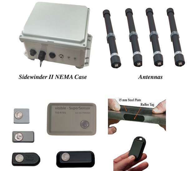 SmartParts includes PLC integrated software, Bluefin kernel with TCP/IP, EIP and CIP enabled protocols, in a four channel auto-tuning Sidewinder II with a NEMA case, four antennas, and a variety of form factor options for tags including embedded tags in the tooling.