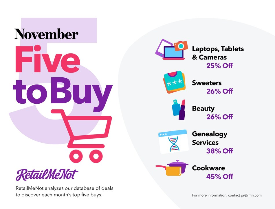 RetailMeNot's Five to Buy in November