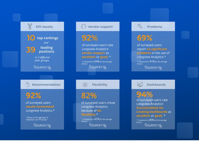 BARC's Annual BI Analytics user survey