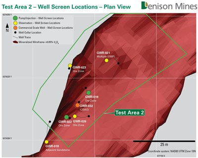 Figure 3. Plan map showing Pump/Injection wells, Observation wells and CSW2 completed for ISR field testing in Test Area 2. (CNW Group/Denison Mines Corp.)
