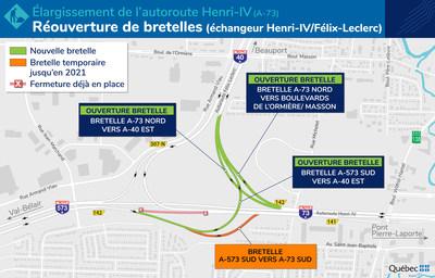 Cette carte illustre la nouvelle configuration des bretelles entre les autoroutes Henri-IV et Félix-Leclerc. (Groupe CNW/Ministère des Transports)