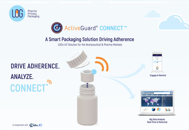 With ActiveGuard® Connect™, LOG is providing the pharma and nutraceutical industries a smart packaging solution driving Adherence, enables Big Data Analysis and provides manufacturers with a unique connection to Engage with the end-customer and build a long-term relationship (PRNewsfoto/LOG Pharma)